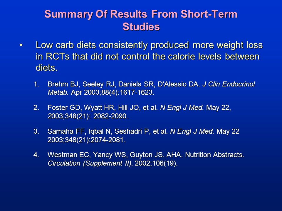 Summary Of Results From Short-Term Studies