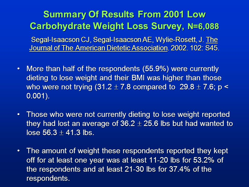 Summary Of Results From 2001 Low Carbohydrate Weight Loss Survey, N=6,088 Segal-Isaacson CJ, Segal-Isaacson AE, Wylie-Rosett, J. The Journal of The American Dietetic Association. 2002. 102: S45.