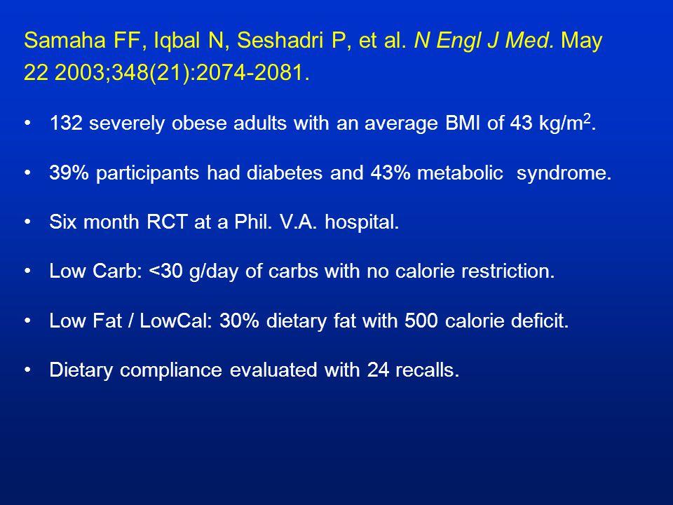 Samaha FF, Iqbal N, Seshadri P, et al. N Engl J Med. May