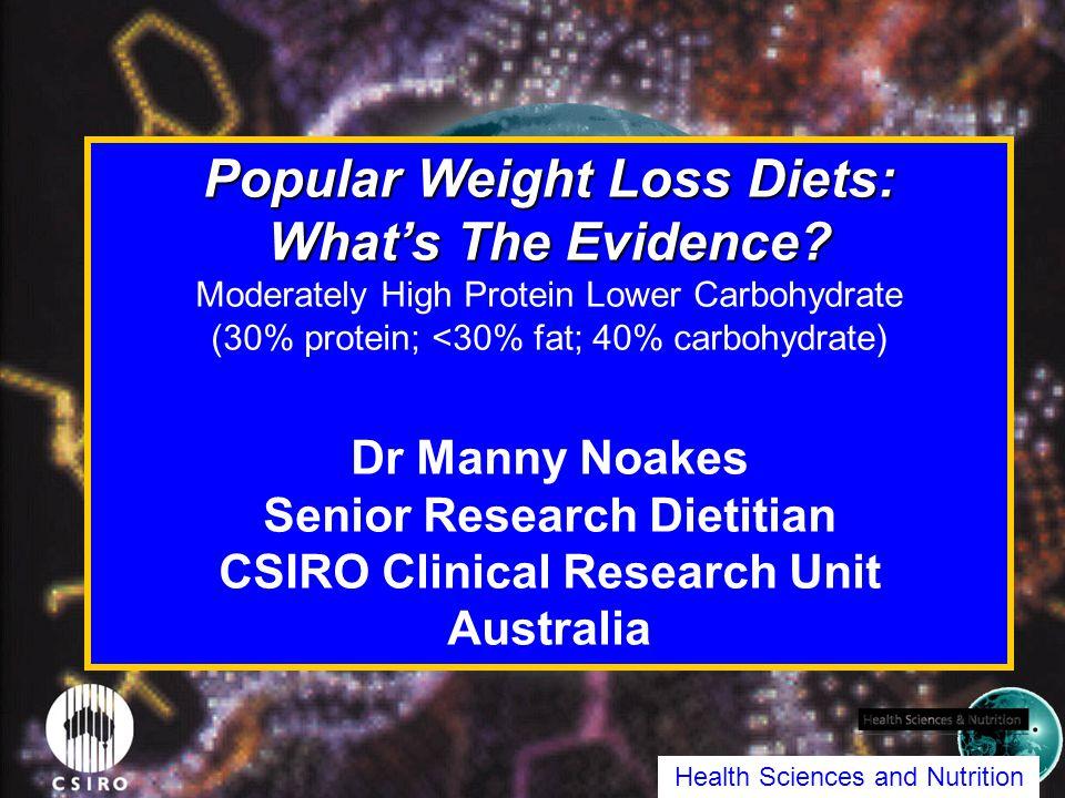 Popular Weight Loss Diets: