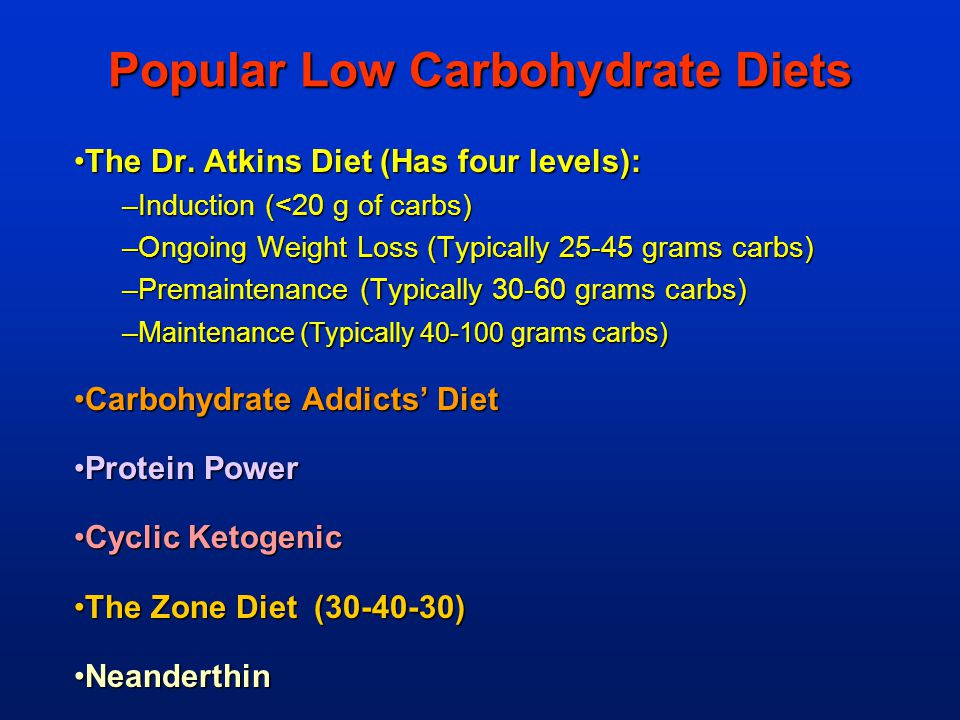 Popular Low Carbohydrate Diets