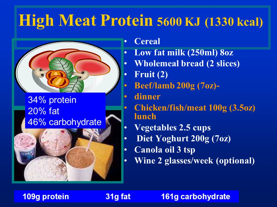 109g protein 31g fat 161g carbohydrate