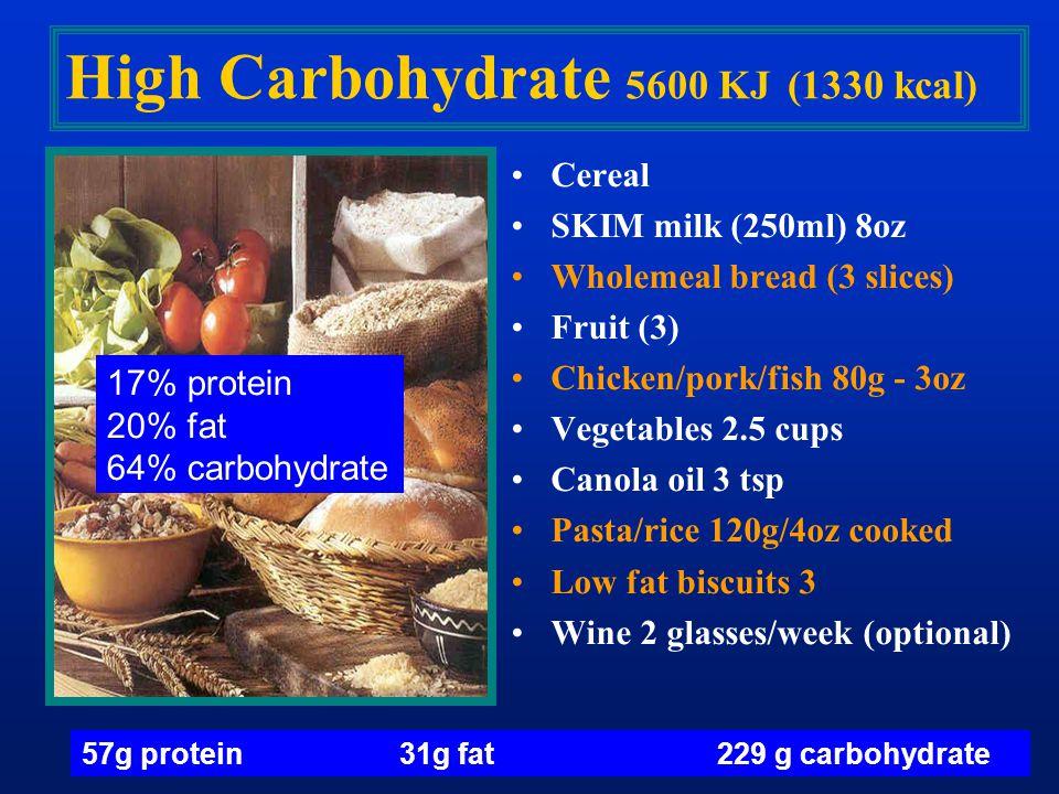High Carbohydrate 5600 KJ (1330 kcal)