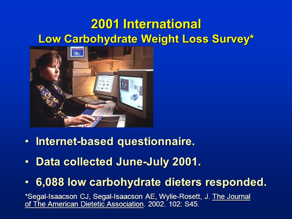 2001 International Low Carbohydrate Weight Loss Survey*