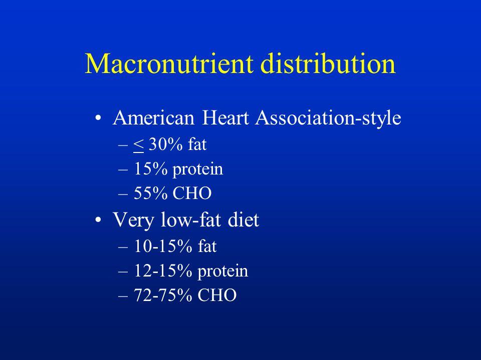 Macronutrient distribution