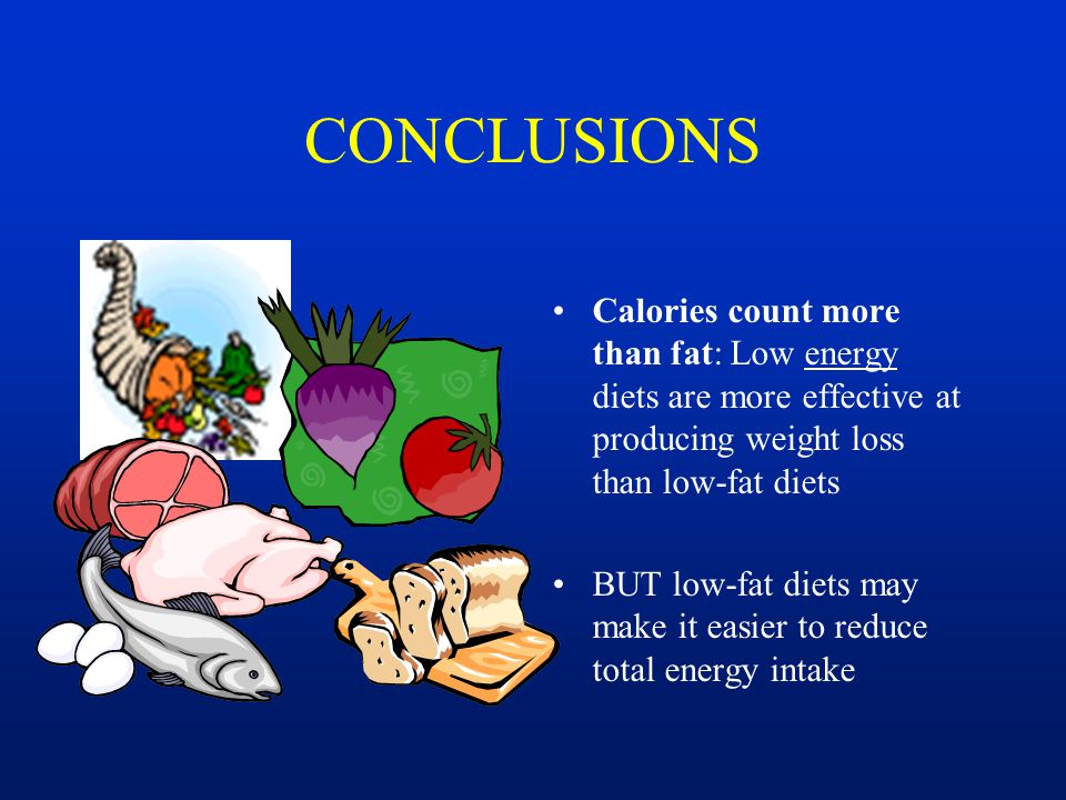 CONCLUSIONS Calories count more than fat: Low energy diets are more effective at producing weight loss than low-fat diets.