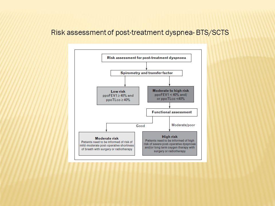 Risk assessment of post-treatment dyspnea- BTS/SCTS