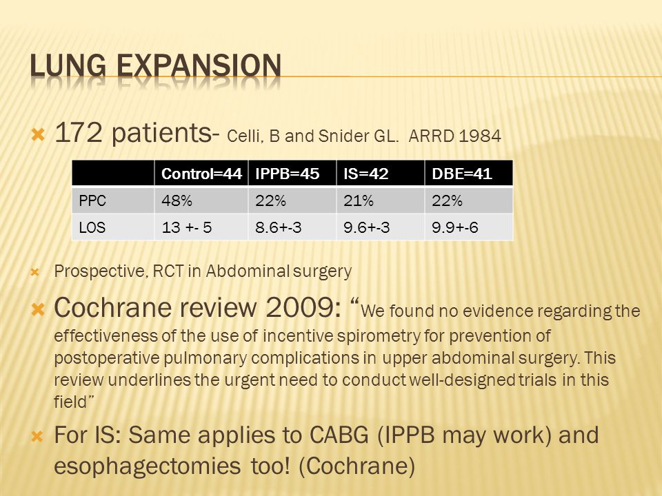 Lung expansion 172 patients- Celli, B and Snider GL. ARRD 1984
