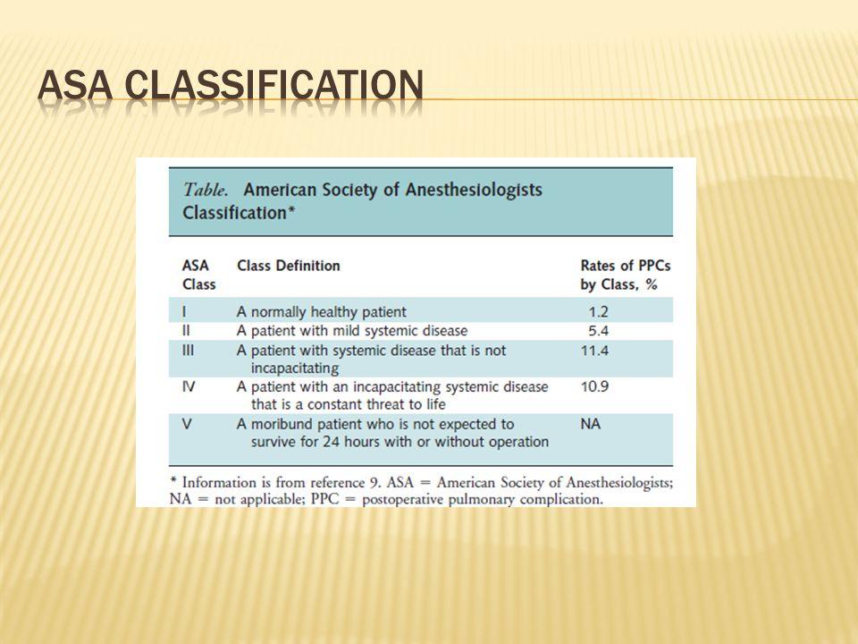 ASA CLASSIFICATION