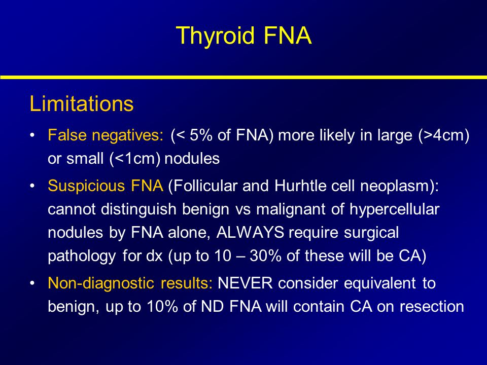 Thyroid FNA Limitations