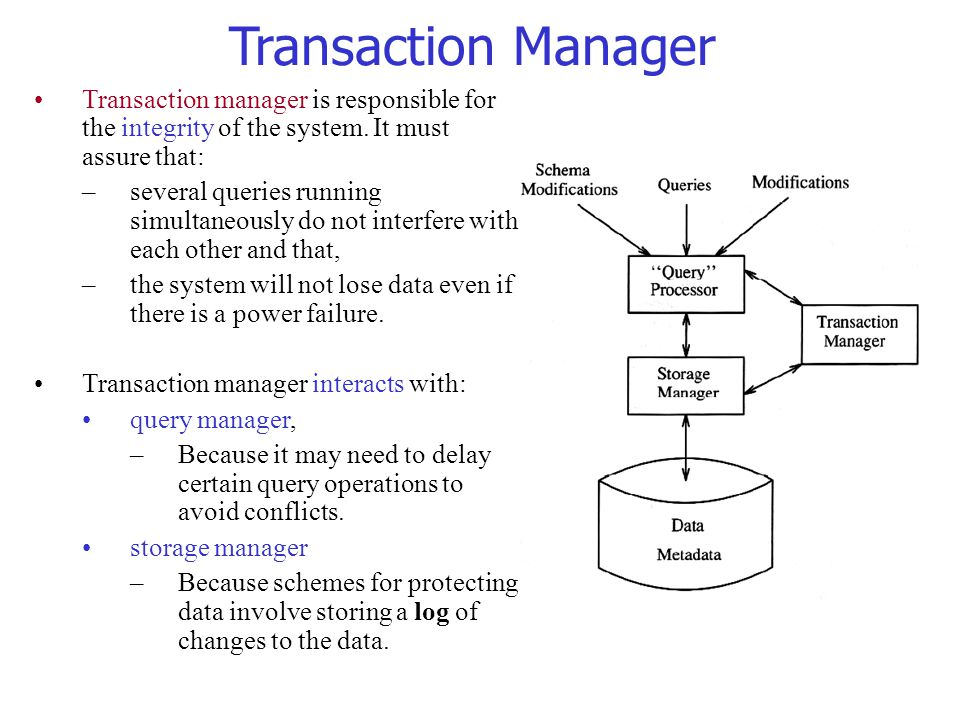 Transaction Manager Transaction manager is responsible for the integrity of the system. It must assure that: