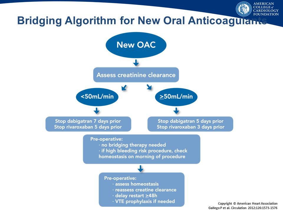 Bridging Algorithm for New Oral Anticoagulants