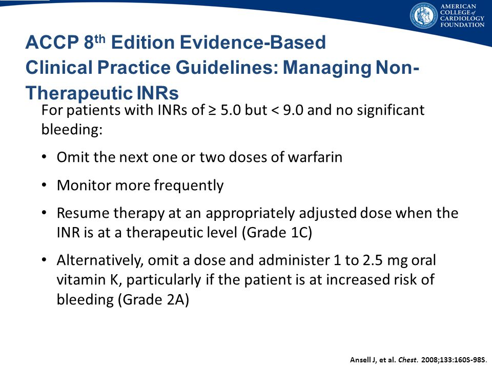 ACCP 8th Edition Evidence-Based Clinical Practice Guidelines: Managing Non-Therapeutic INRs