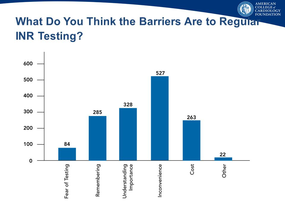What Do You Think the Barriers Are to Regular INR Testing