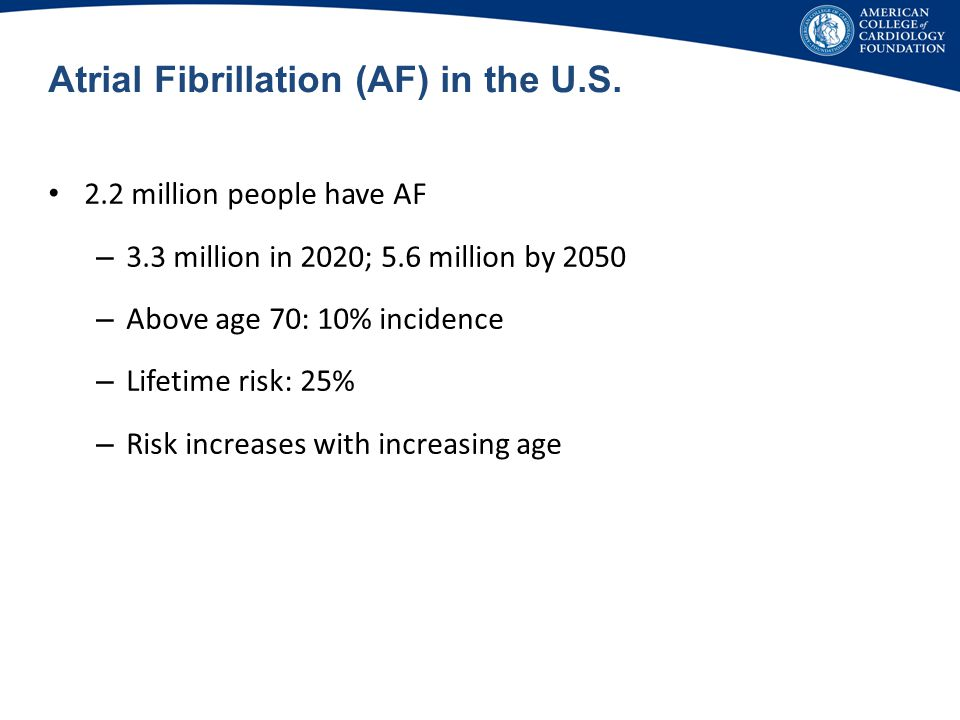 Atrial Fibrillation (AF) in the U.S.