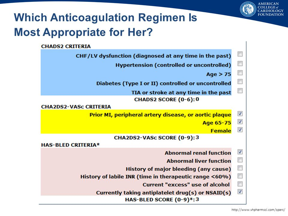 Which Anticoagulation Regimen Is Most Appropriate for Her