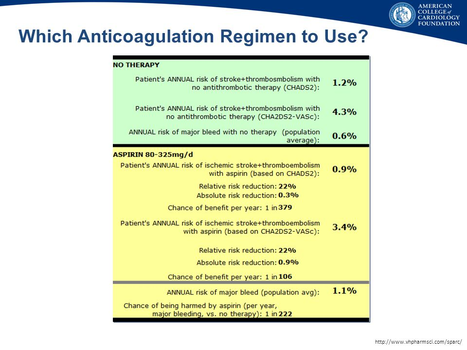 Which Anticoagulation Regimen to Use