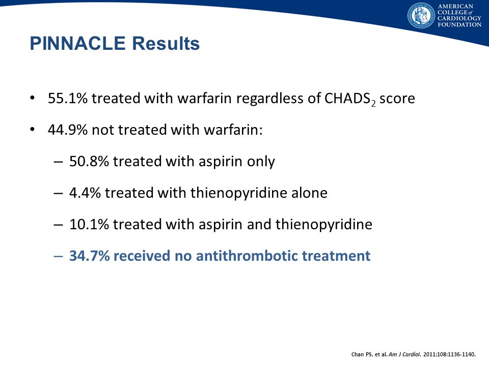 PINNACLE Results 55.1% treated with warfarin regardless of CHADS2 score. 44.9% not treated with warfarin: