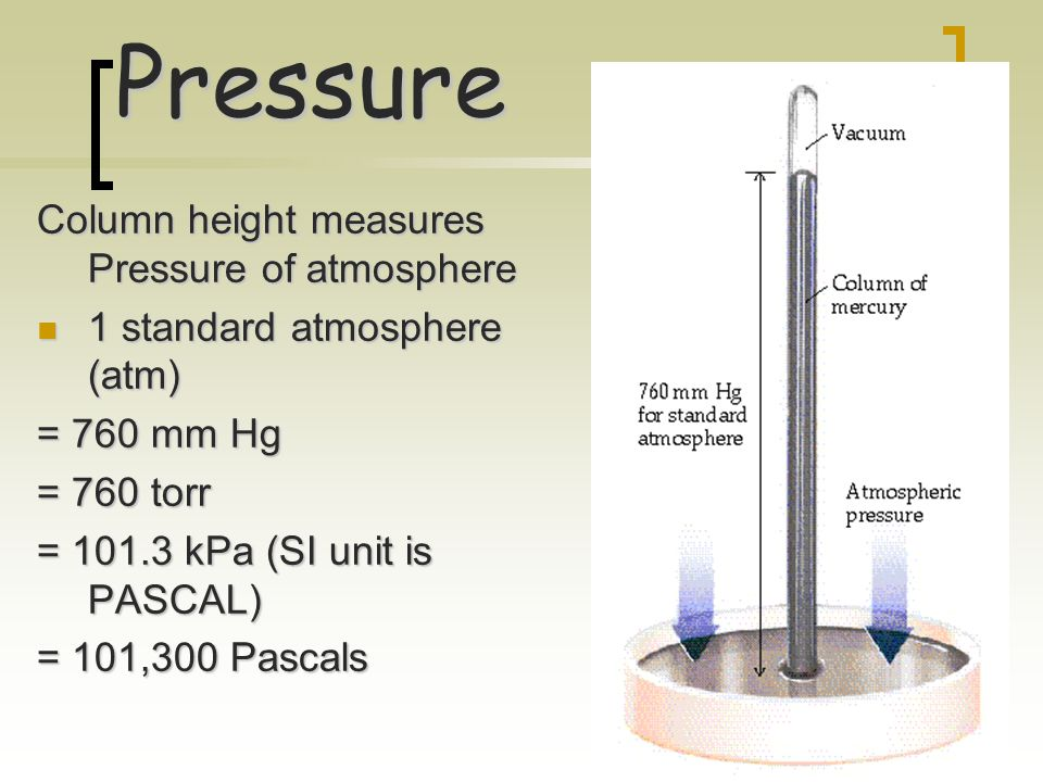 Pressure Column height measures Pressure of atmosphere