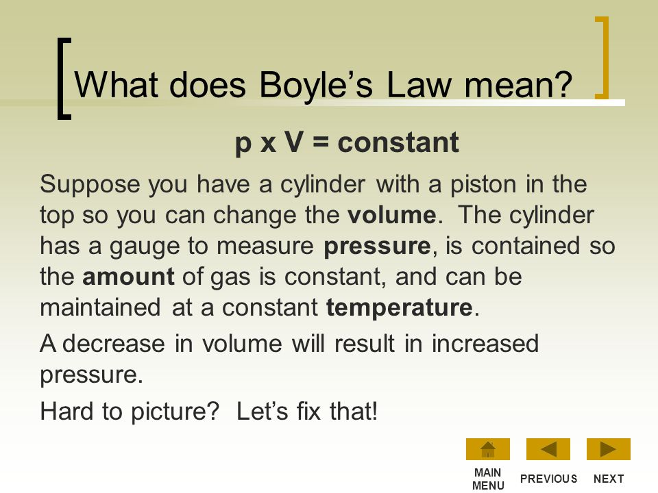 What does Boyle's Law mean