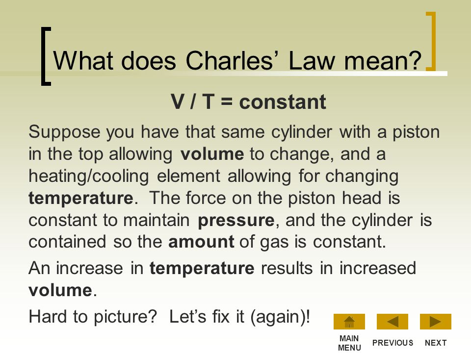 What does Charles' Law mean