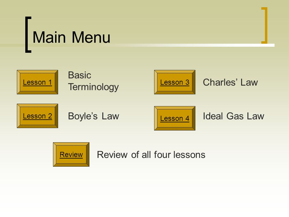 Main Menu Basic Terminology Charles' Law Boyle's Law Ideal Gas Law