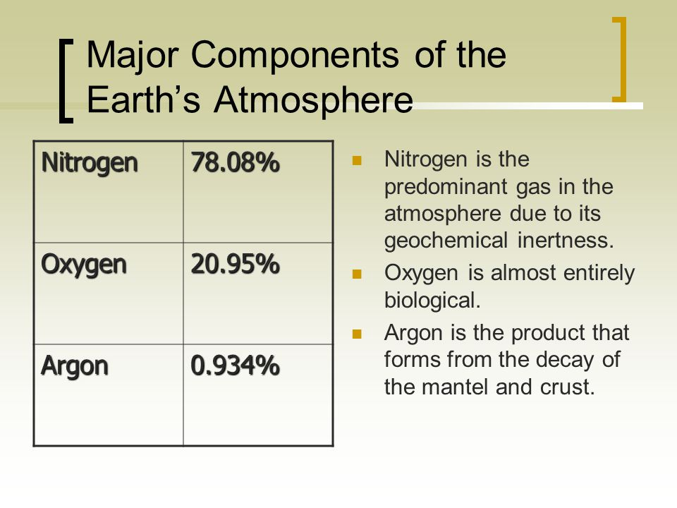 Major Components of the Earth's Atmosphere