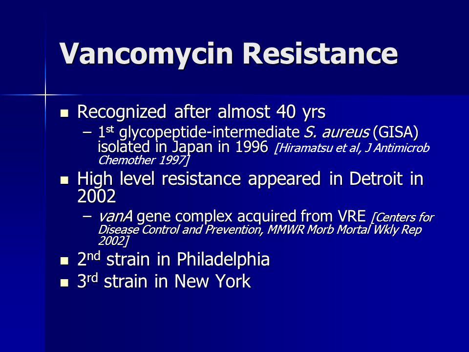 Vancomycin Resistance