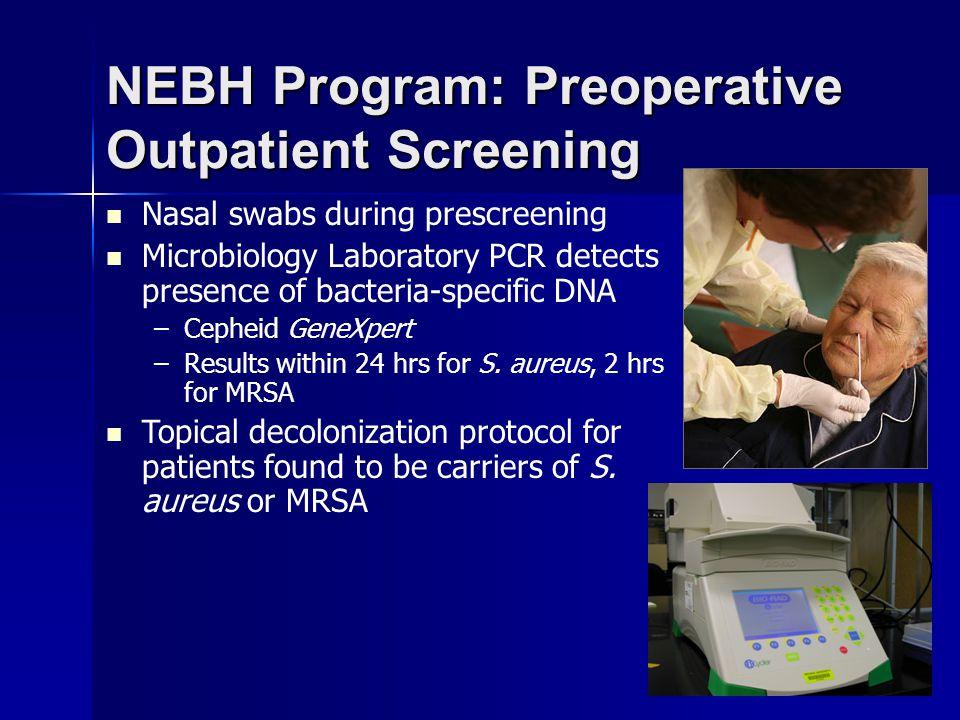 NEBH Program: Preoperative Outpatient Screening