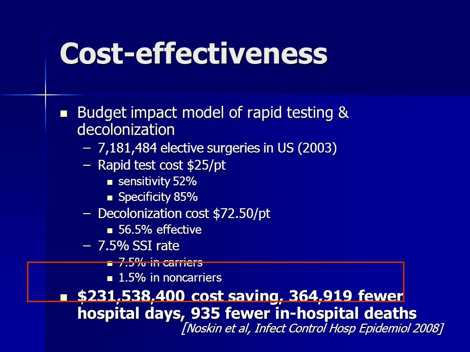 Cost-effectiveness Budget impact model of rapid testing & decolonization. 7,181,484 elective surgeries in US (2003)