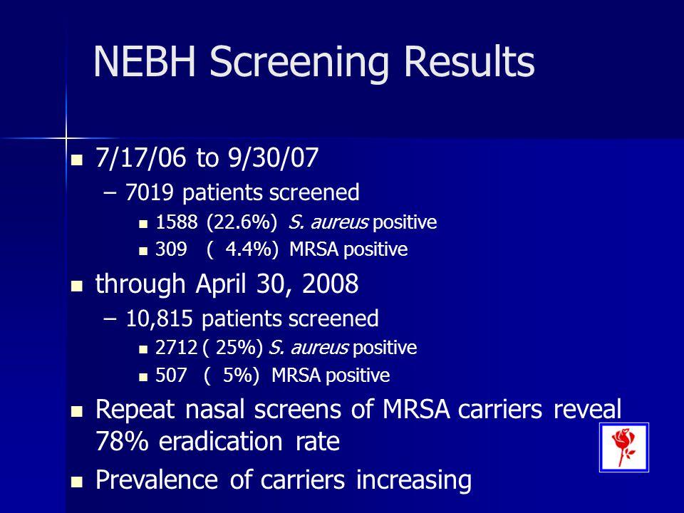 NEBH Screening Results
