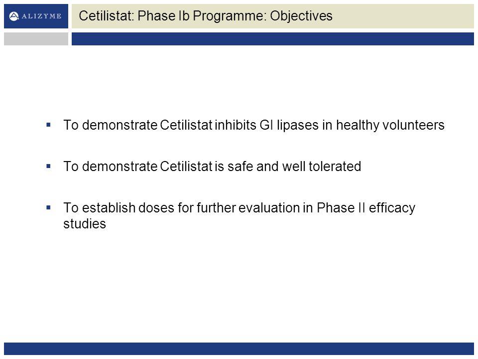 Cetilistat: Phase Ib Programme: Objectives