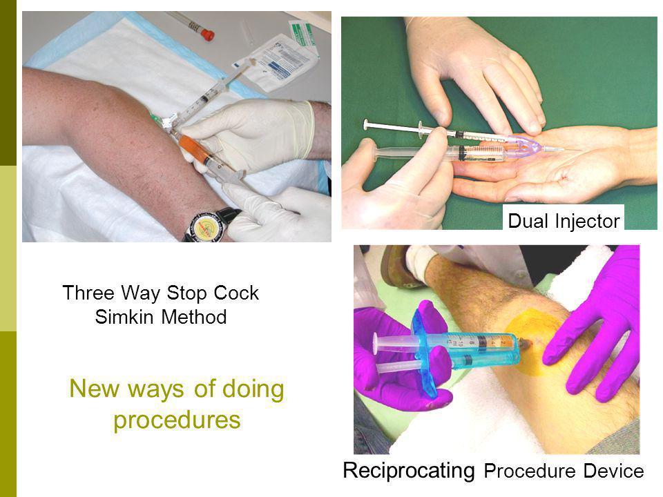 New ways of doing procedures