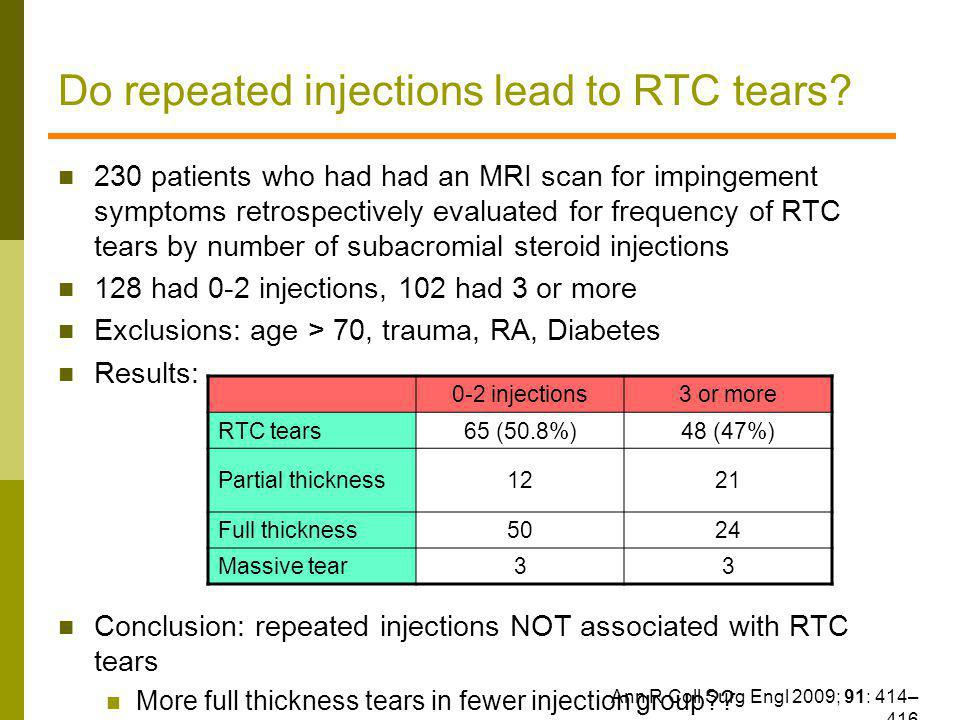 Do repeated injections lead to RTC tears