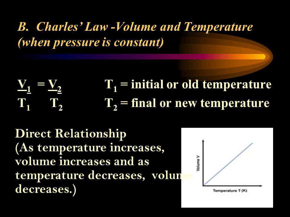 B. Charles' Law -Volume and Temperature (when pressure is constant)