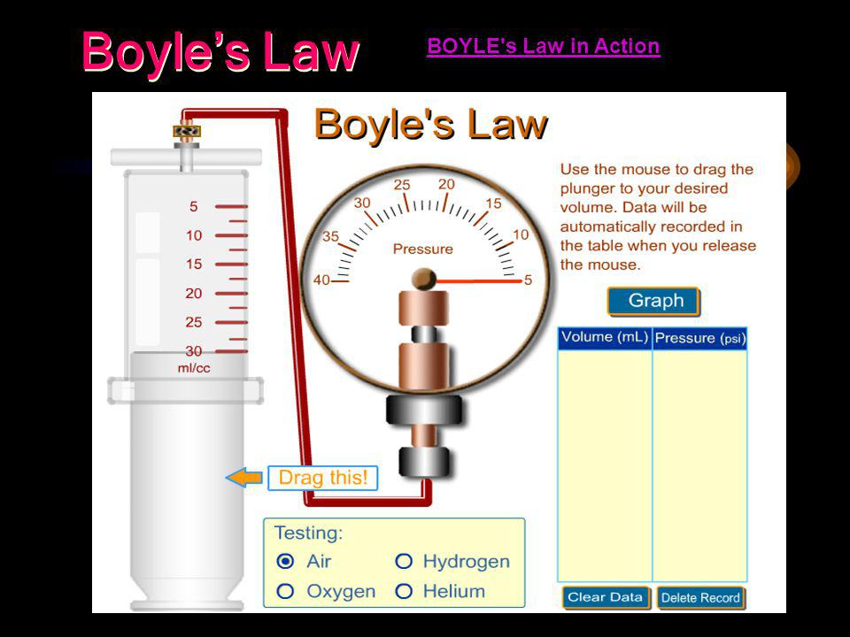 Boyle's Law BOYLE s Law in Action