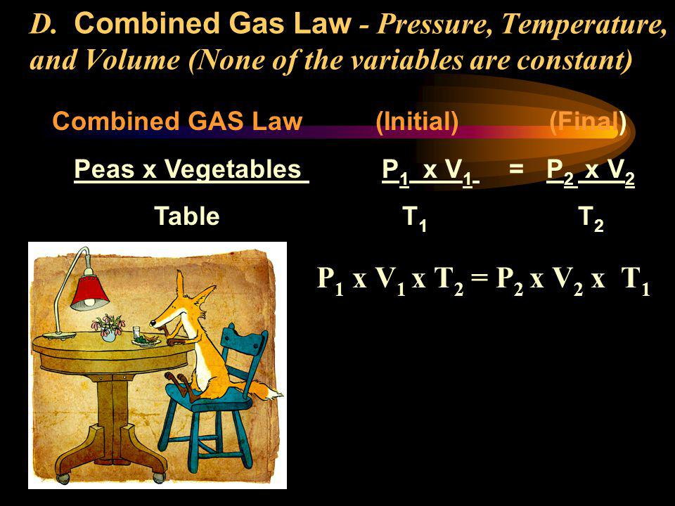 D. Combined Gas Law - Pressure, Temperature, and Volume (None of the variables are constant)