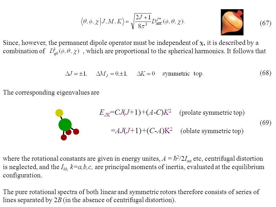 EJK=CJ(J+1)+(A-C)K2 (prolate symmetric top)