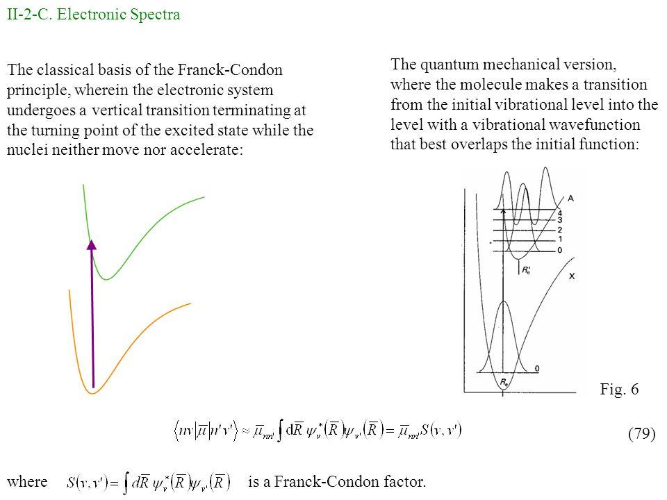 II-2-C. Electronic Spectra