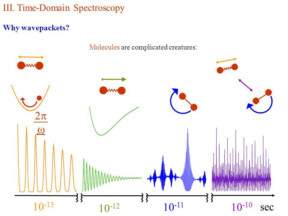 2p 10-13 10-12 10-11 10-10 sec III. Time-Domain Spectroscopy w