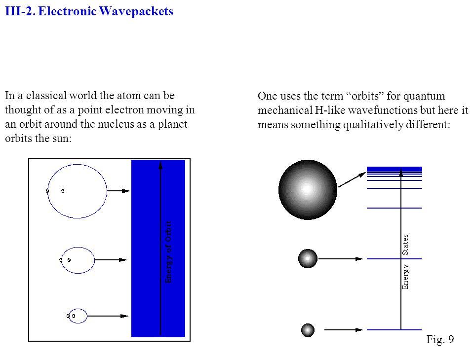 III-2. Electronic Wavepackets
