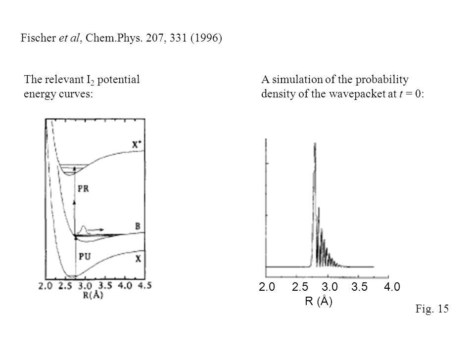 Fischer et al, Chem.Phys. 207, 331 (1996)
