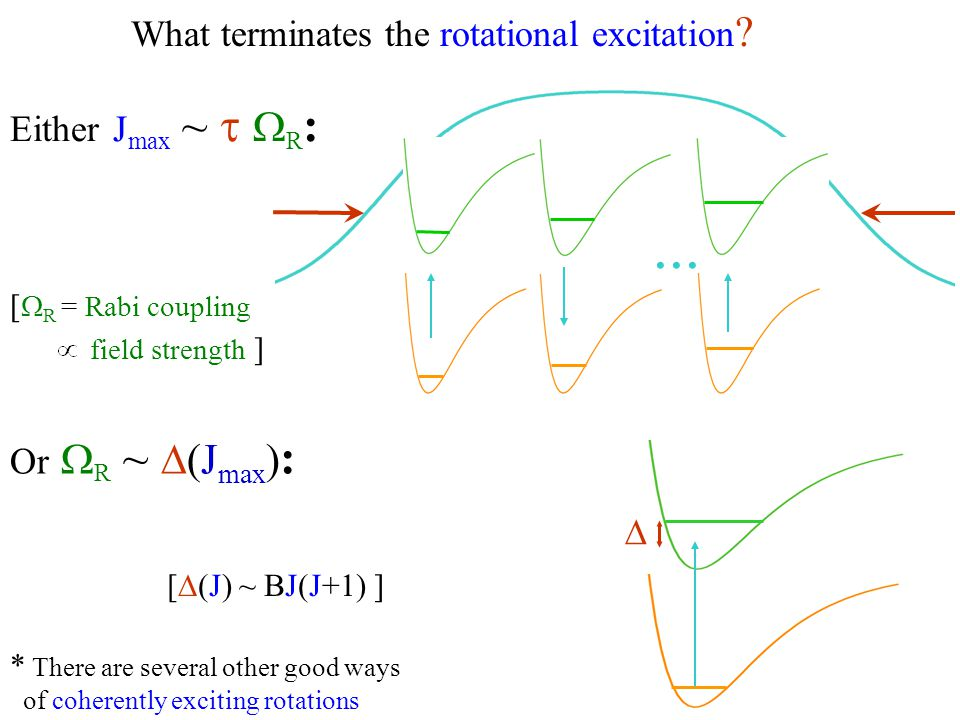 ... What terminates the rotational excitation Either Jmax ~ t WR: