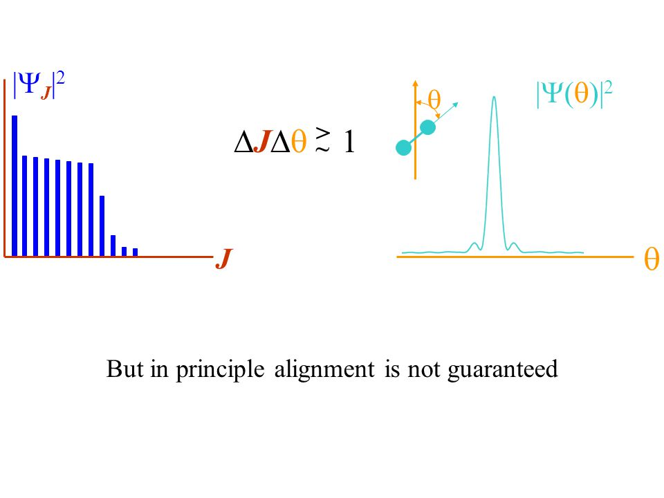 But in principle alignment is not guaranteed
