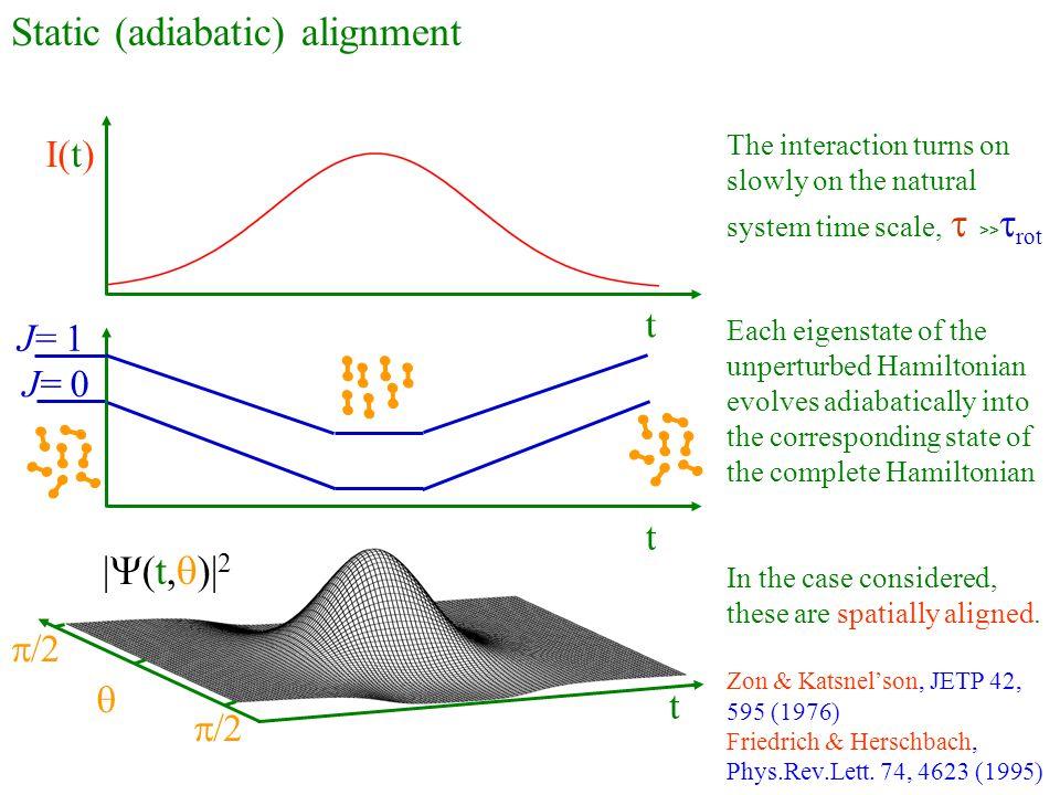 Static (adiabatic) alignment