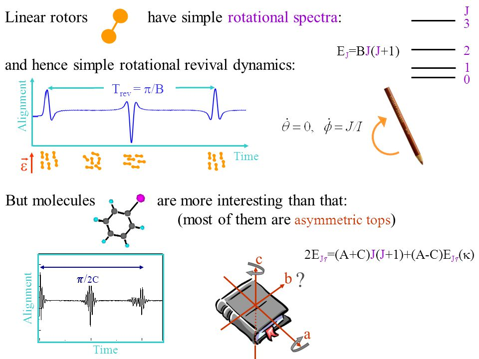 Linear rotors have simple rotational spectra: