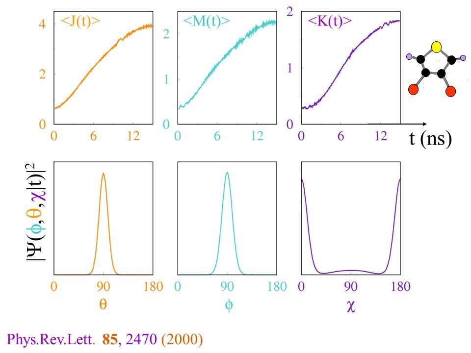 t (ns) |Y(f,q,c|t)|2 <J(t)> <M(t)> <K(t)>