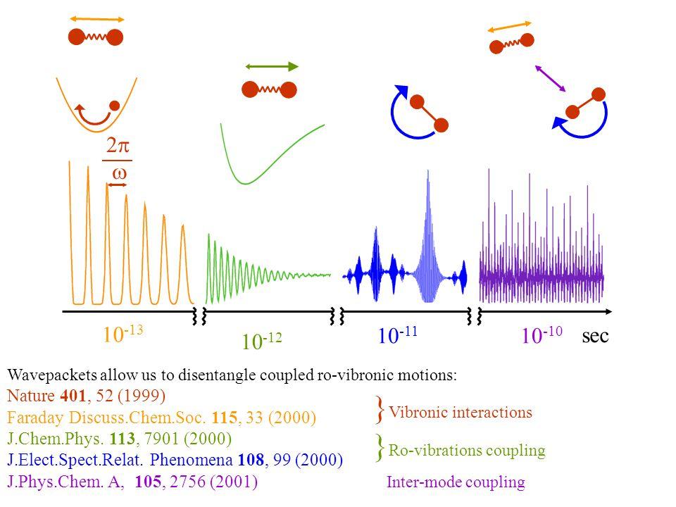 }Vibronic interactions }Ro-vibrations coupling