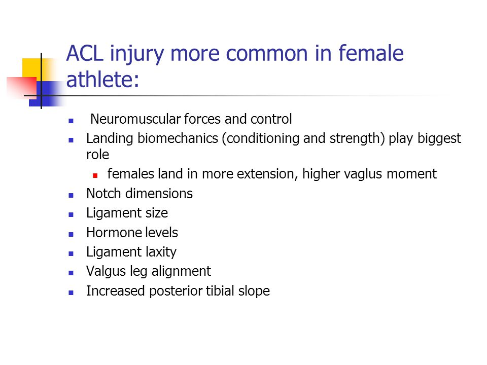 ACL injury more common in female athlete: