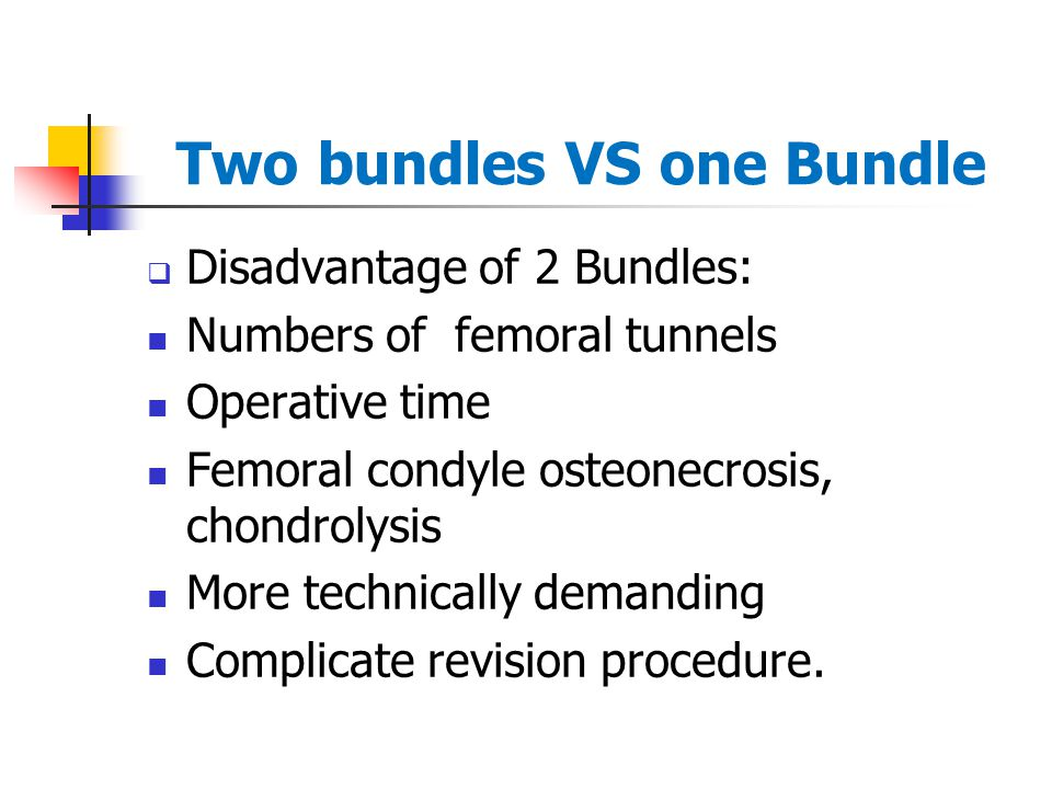 Two bundles VS one Bundle